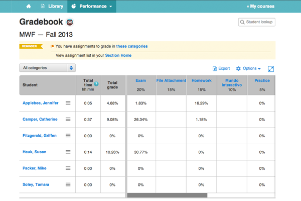 Top 10 Online Gradebooks for Teachers: 3 Free and 7 Paid